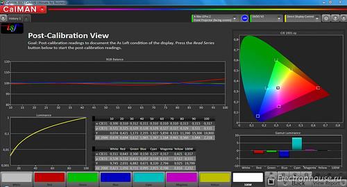 SDR_Post_Cal_View.jpg