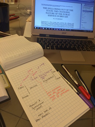 Mind-mapping and writing