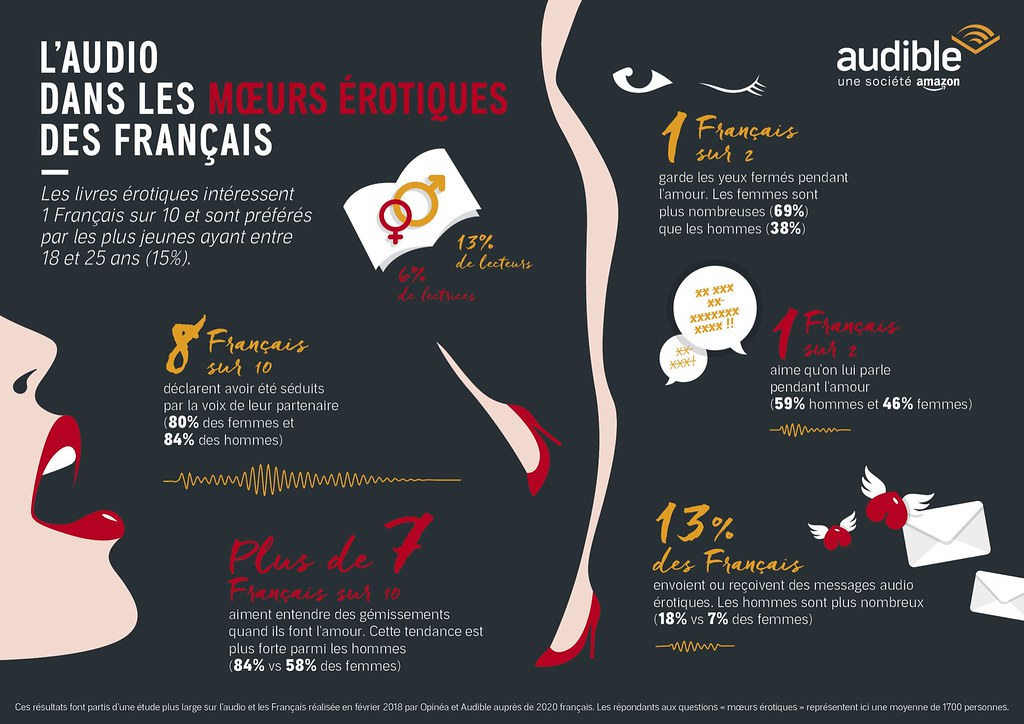 Livre Audio Et Erotisme Infographie Par Audible Flickr