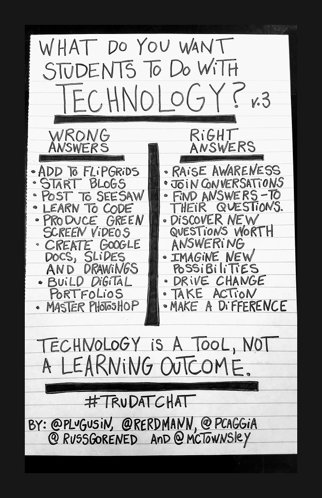Image - Technology is a Tool - V3 | This is an updated versi