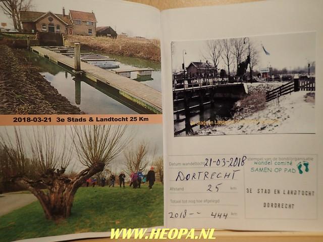 2018-03-21   Dordrecht  25 km   (178)