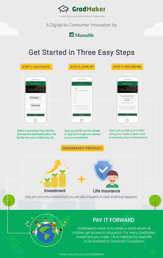 How-to-Use-GradMaker-Infograph (1)