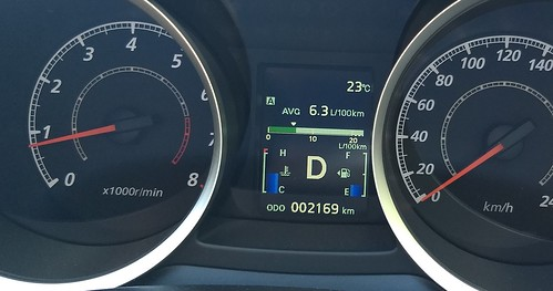 Car console display
