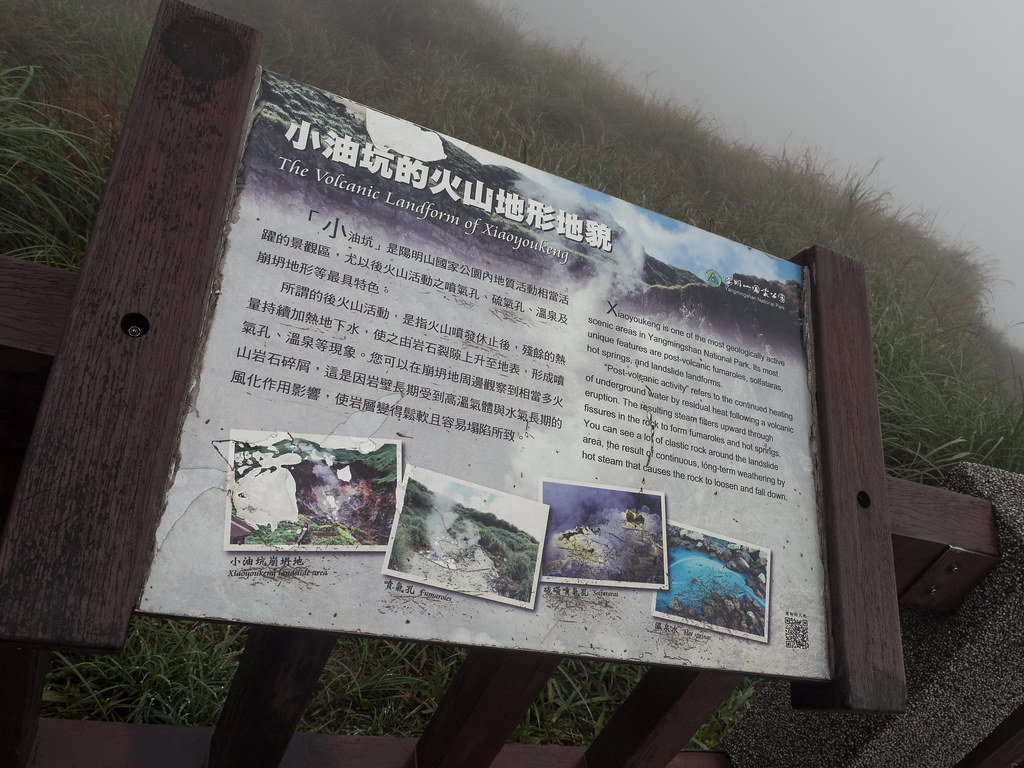 Signboard explaining Xiaoyoukeng at Yangmingshan National Park