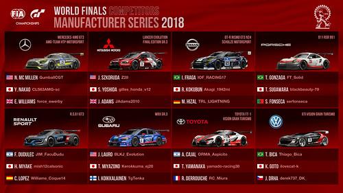 FIA GT World Finals | by PlayStation.Blog