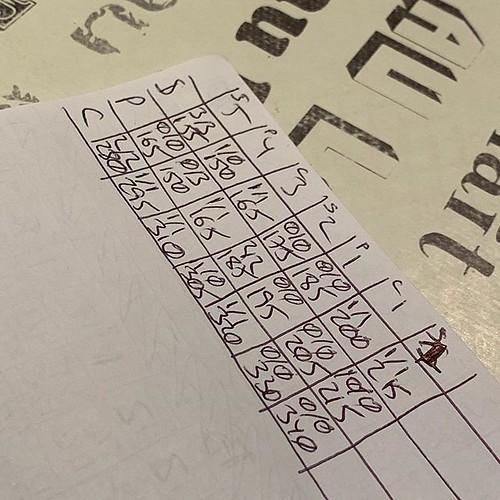 me he resarcido en la pocha, 340 puntos!!! ✌✌✌ | by Lady Madonna