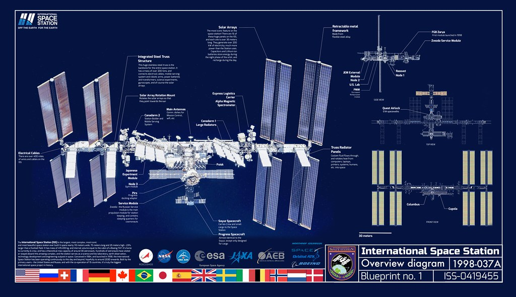 international space station blueprint   by dmolybdenum international space  station blueprint   by dmolybdenum
