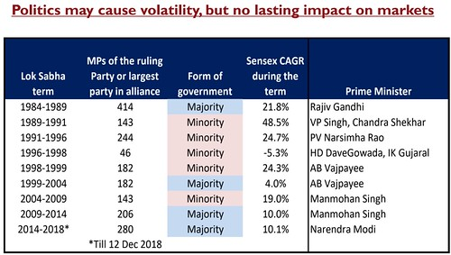 Politics may cause volatility | by equity2commodity