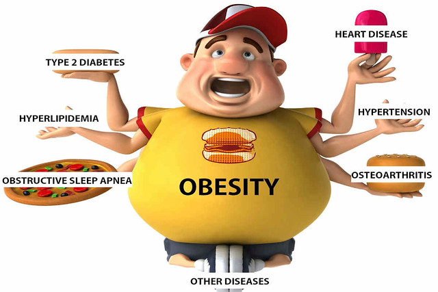 effects-of-obesity