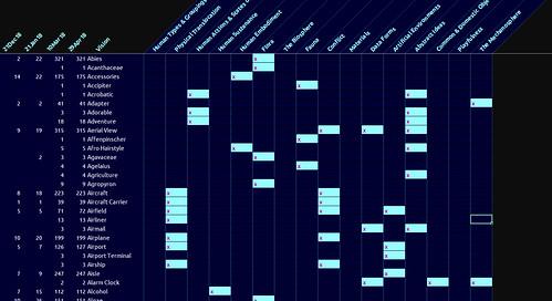 Seeker-spreadsheet | by nips2018creativity