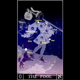 The Fool Tarot Astro-Theology