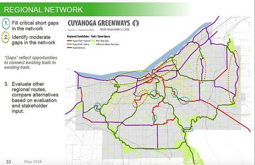 Cuyahoga County Greenways Plan