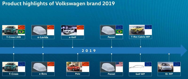 volkswagen-brand-annual-session-2018