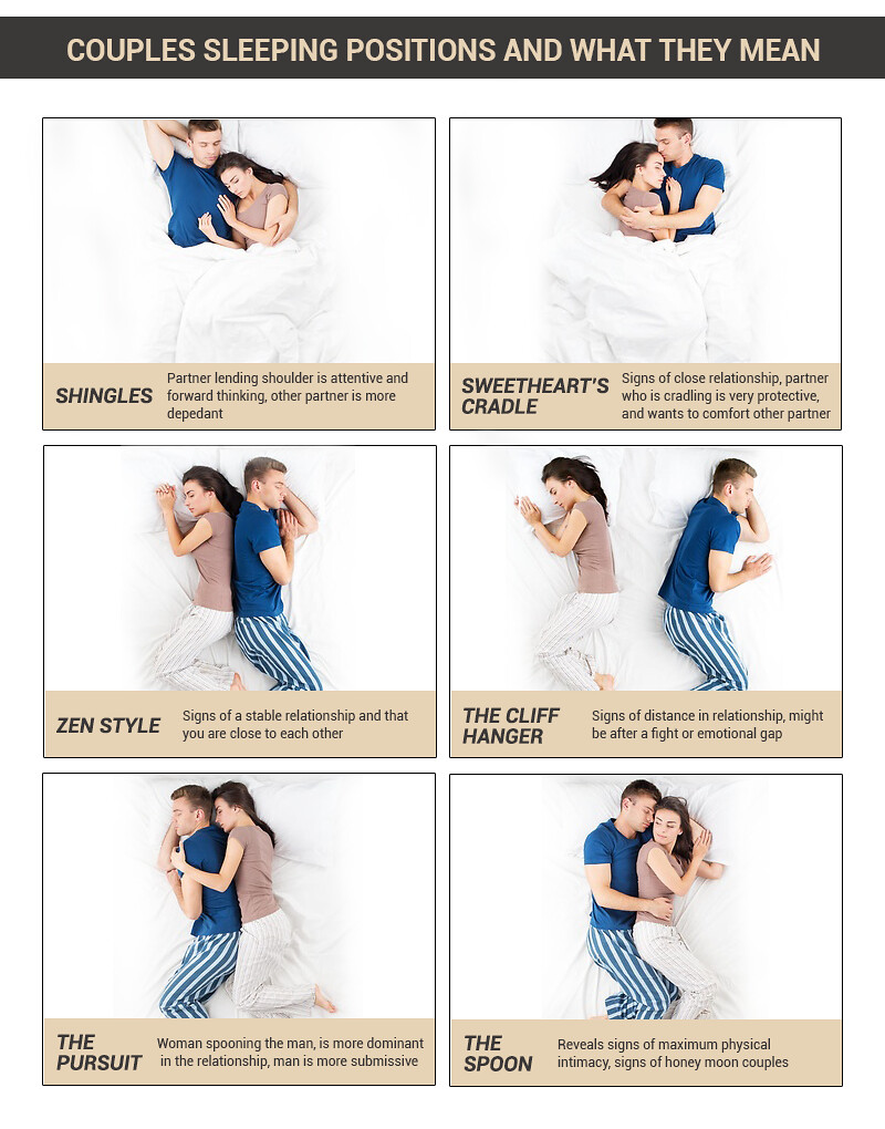 Sleeping positions couples mean what 7 Sleeping