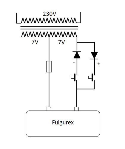 fulgurex3   by klaaszondervan1