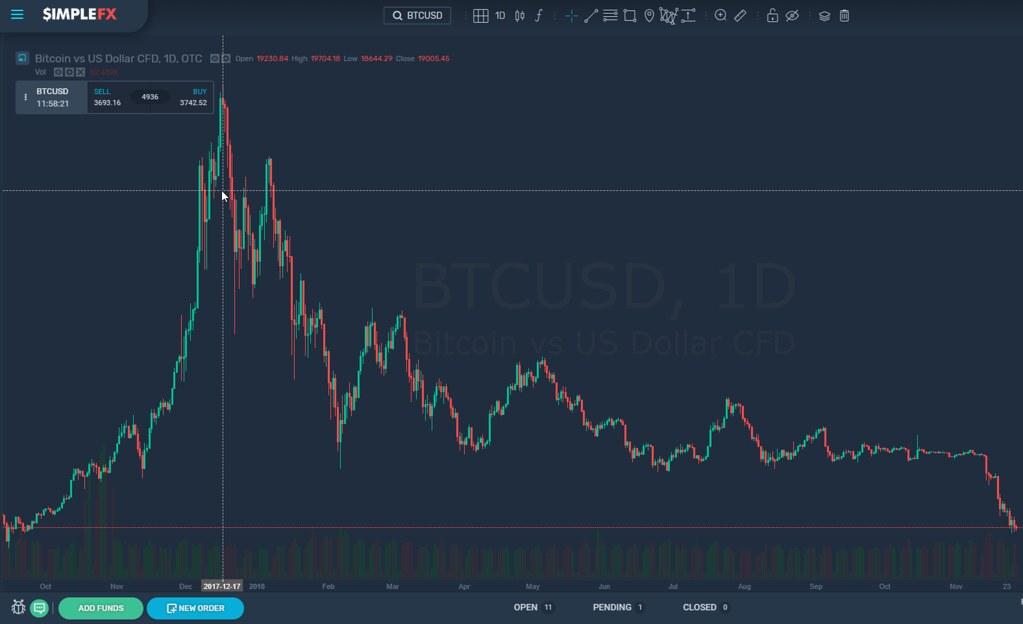 bitcoin trading tutorial