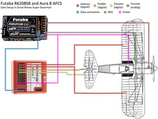 Aura 8 - Super Stearman | by JD and Beastlet