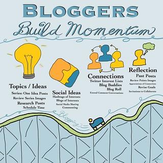 Bloggers Build Momentum | by teach.eagle
