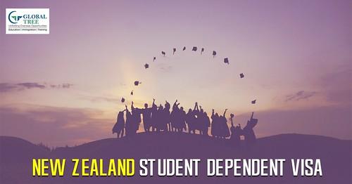 Student Work Visa for Partners to New Zealand | by Mulukuri Divya