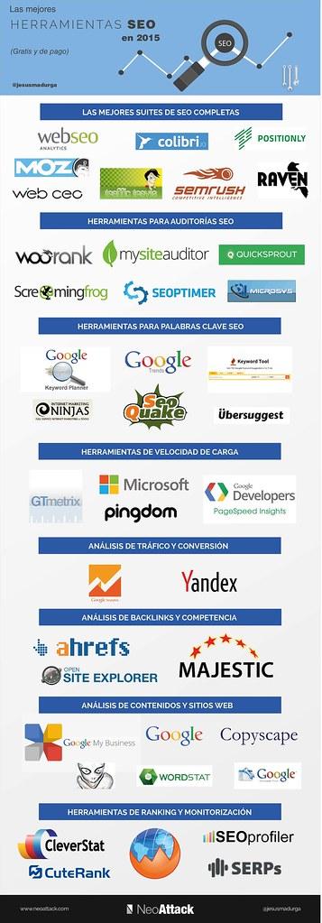 Herramientas SEO 2015- infografía