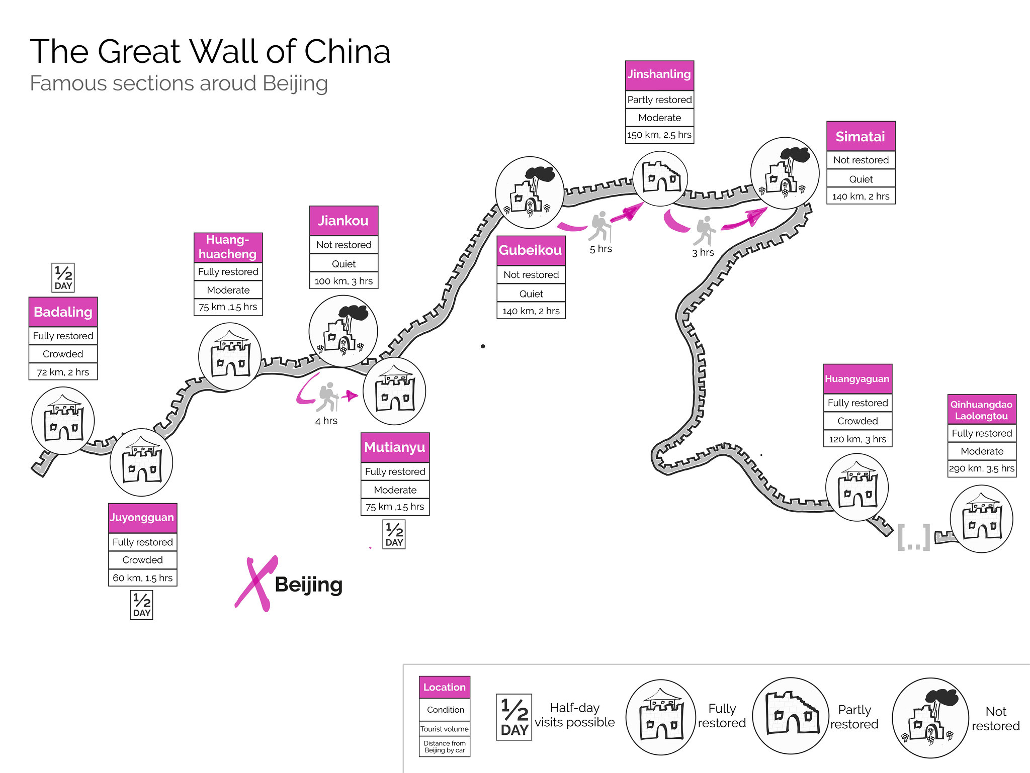 Chinesische Mauer Karte Great Wall of China map
