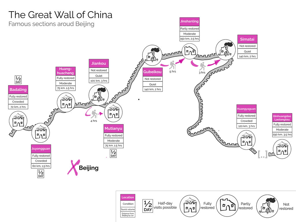 Karte China Mauer.Chinesische Mauer Karte Great Wall Of China Map Abschnitte Flickr