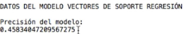 maquina-de-vectores-de-soporte-regresión-práctica-con-python-3