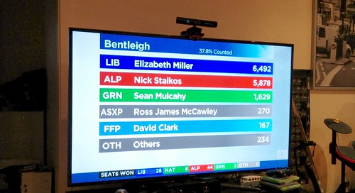 Watching the state election count, 2014 | by Daniel Bowen