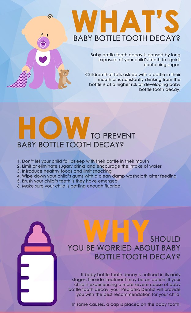 Things You May Need To Know About Baby Bottle Tooth Decay