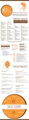 Mental Illness Types Risk Factors and Treatment