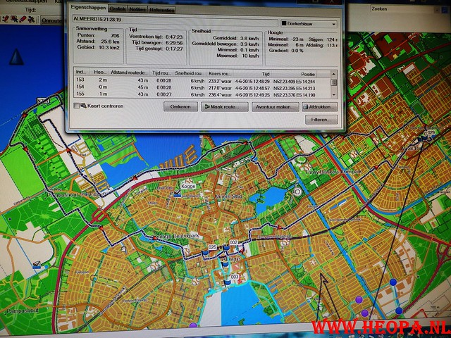 2015-06-04           3e dag      Almeerdaagse     25.5 Km (81)