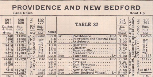 New Haven 1931 Providence New Bedford