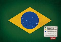 Brasil: Verde, personas que viven con menos de 10 dólares al mes. Amarillo, personas que viven con menos de 100 dólares al mes. Azul, personas que viven con menos de 1000 dólares al mes. Blanco, personas que viven con más de 100.000 de dólares al mes