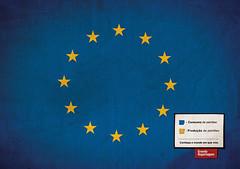 Unión Europea: Azul, consumo de petróleo. Amarillo, producción de petróleo.