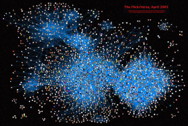 The FlickrVerse, April 2005 poster: flickr's social network