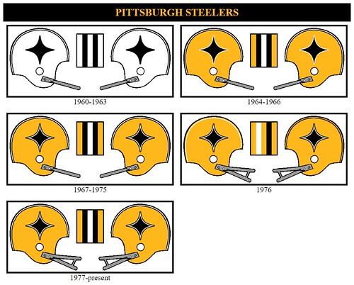 Pittsburgh Steelers | by space1889