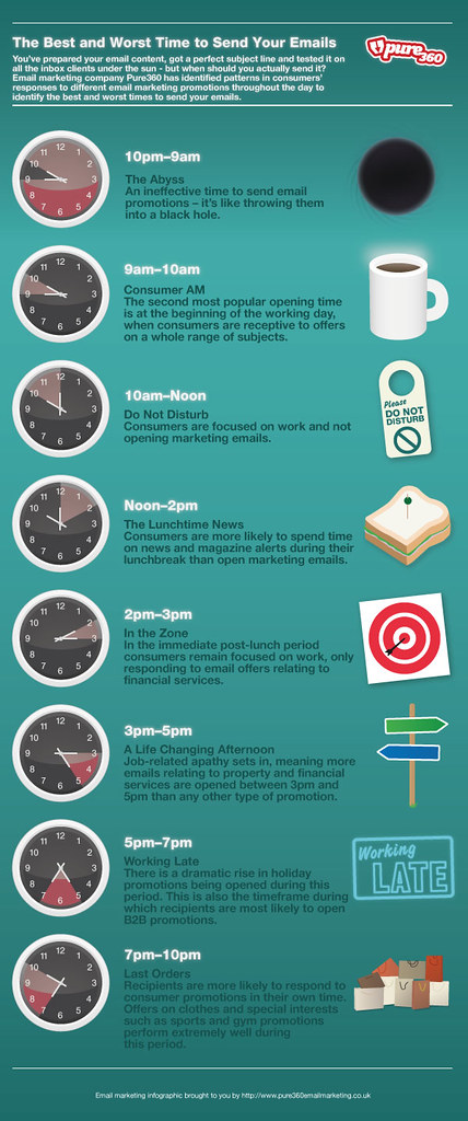 Pure360 Email Marketing Infographic: The Best and Worst Time to Send Your Emails