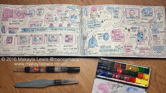 "[Page 2] #Sketchnotes from #SketchnoteLDN ""Sketchnoting and UX"" Feat. Sara Michelazzo and Matthew Magain (Drawn by Makayla Lewis)"