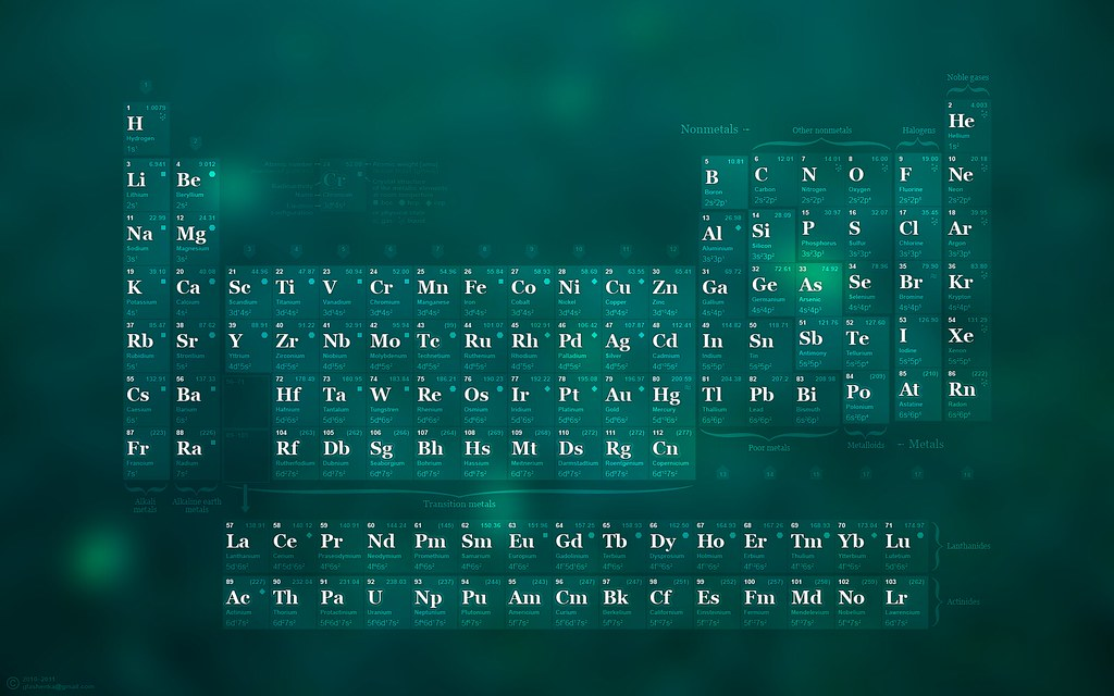 Periodic Table Wallpaper 1680x1050 Radioactive Elements Flickr