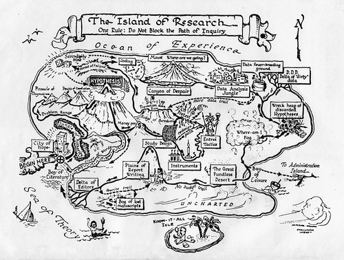 The Island of Research | by barbourians