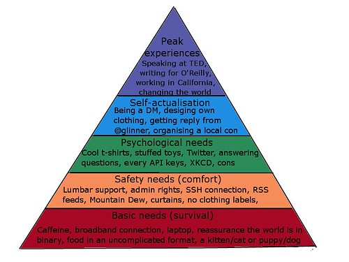 Geek hierarchy of needs | by @loulouk