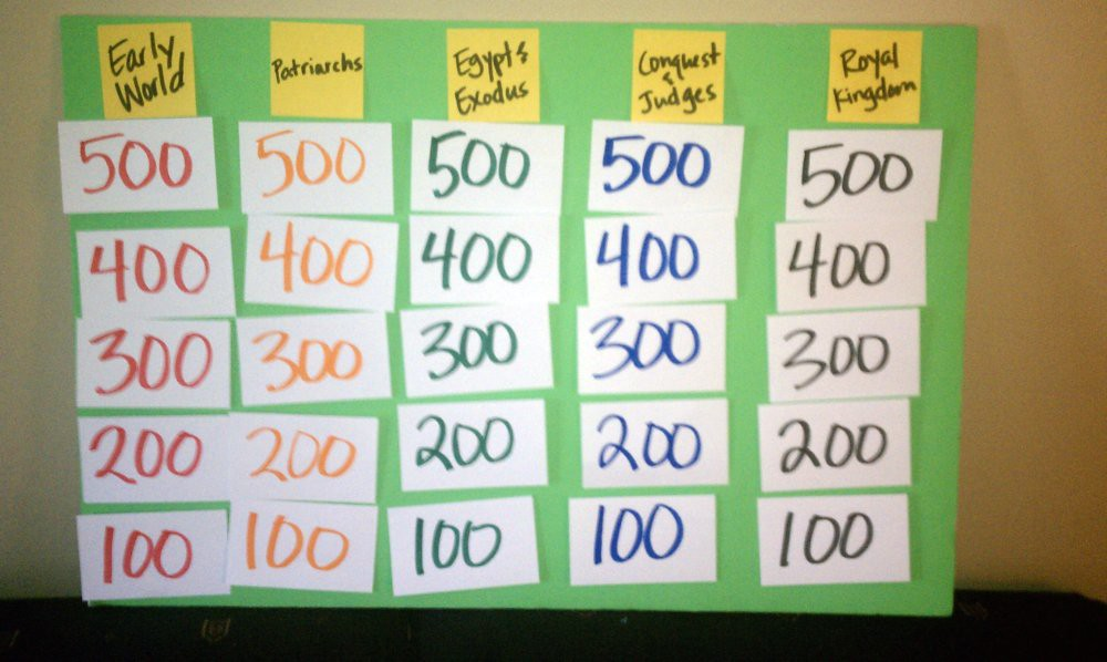 Jeopardy game board - completed | Cards are attached to the