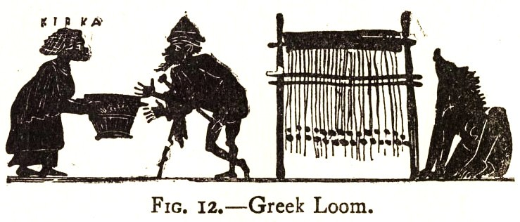 Greek Hand Loom Satire Odysseus And Kirka Drawing After A Flickr