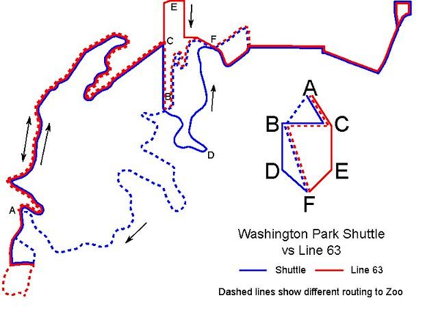 Line 63 vs Washington Park Shuttle