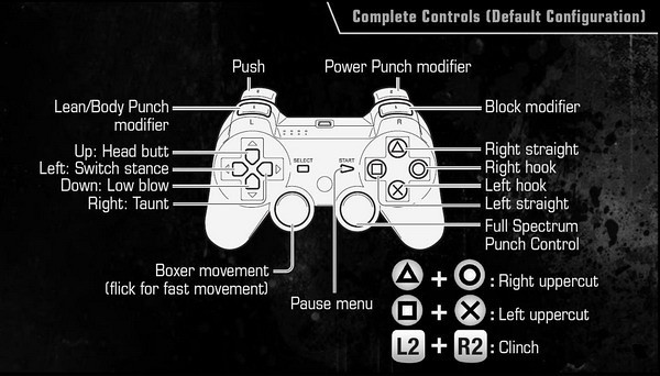 sale online exclusive range many fashionable Fight Night Champion for PS3 - Controls | Fight Night Champi ...