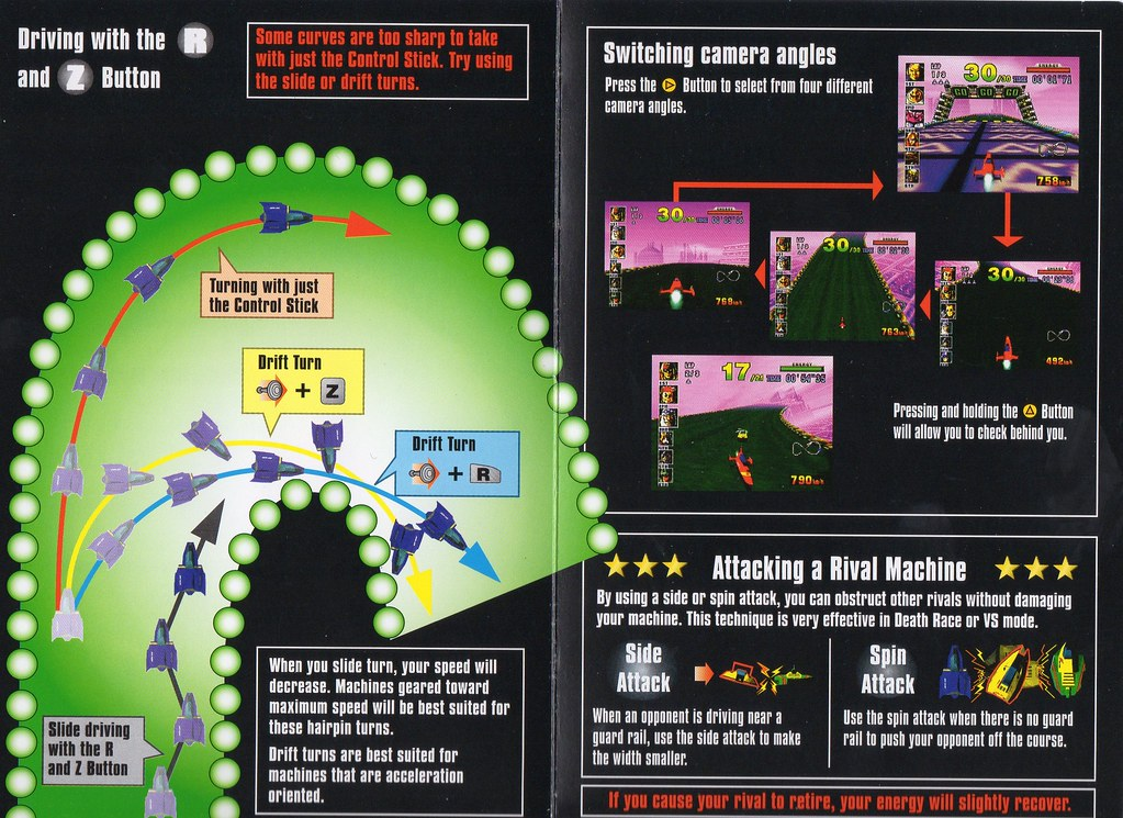 F-Zero X Game Manual / Instruction Booklet Scans | Flickr