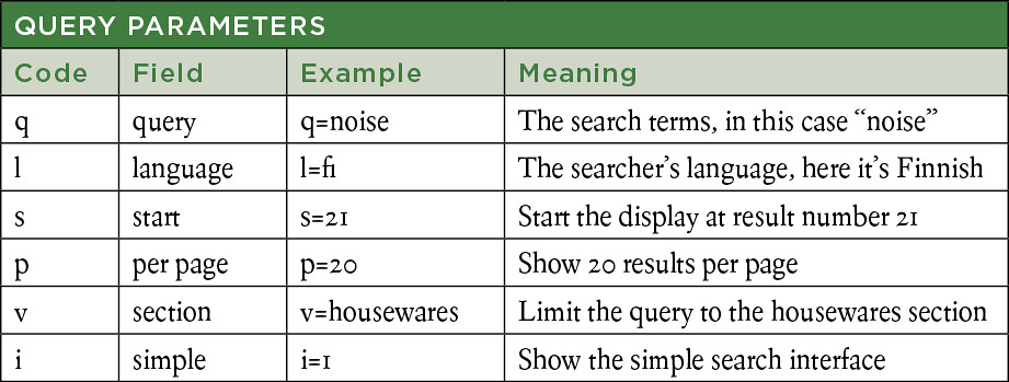 SSA014: Table 2 5 | Rosenfeld, Louis  2011  Search Analytics… | Flickr