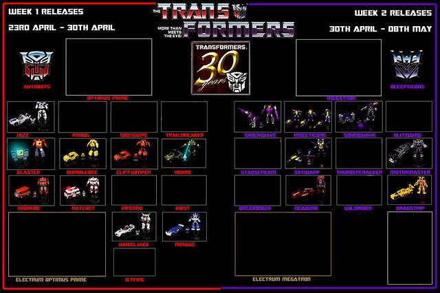 30TH Anniversary TRANSFORMERS/KRE-O Fanproject