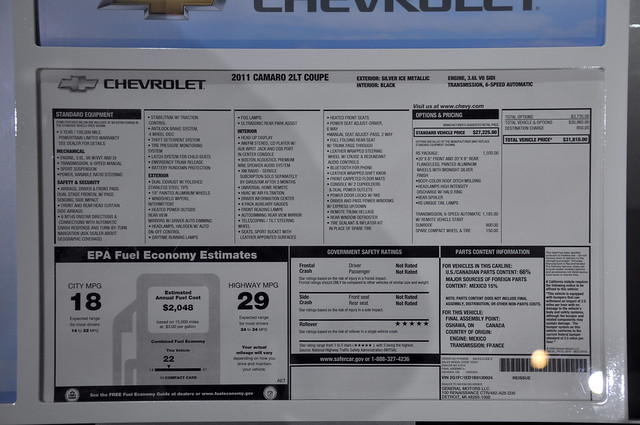 Camaro sticker price