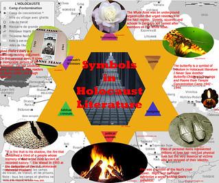 Symbols in Holocaust Lit